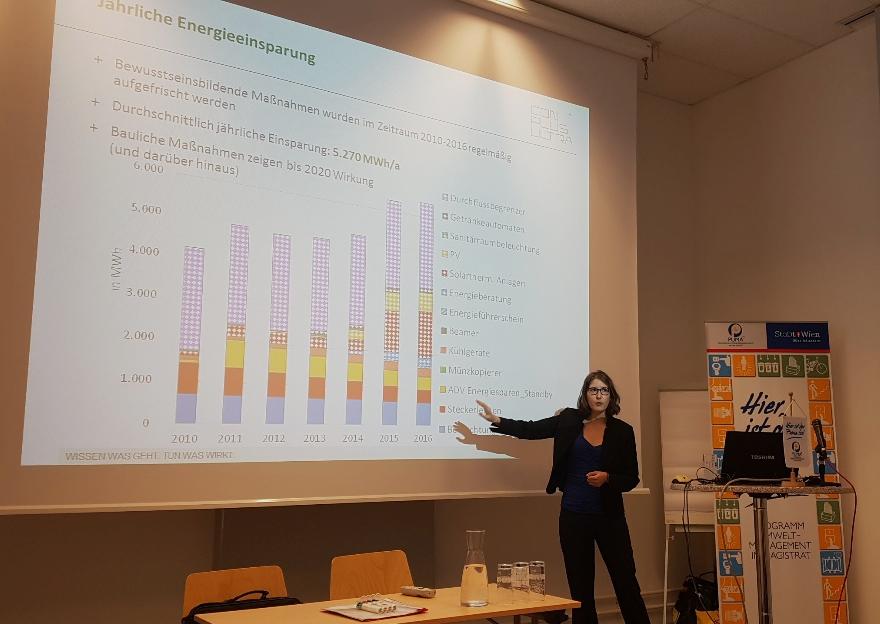 DI Astrid Buchmayr bei der PUMA-Präsentation der Stadt Wien